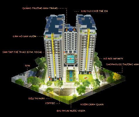 Phối cảnh chung cư Osimi Phú Mỹ
